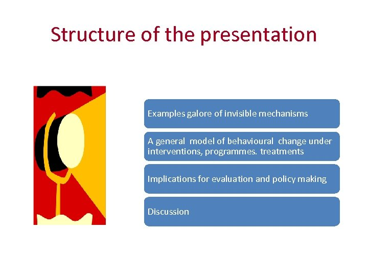 Structure of the presentation Examples galore of invisible mechanisms A general model of behavioural