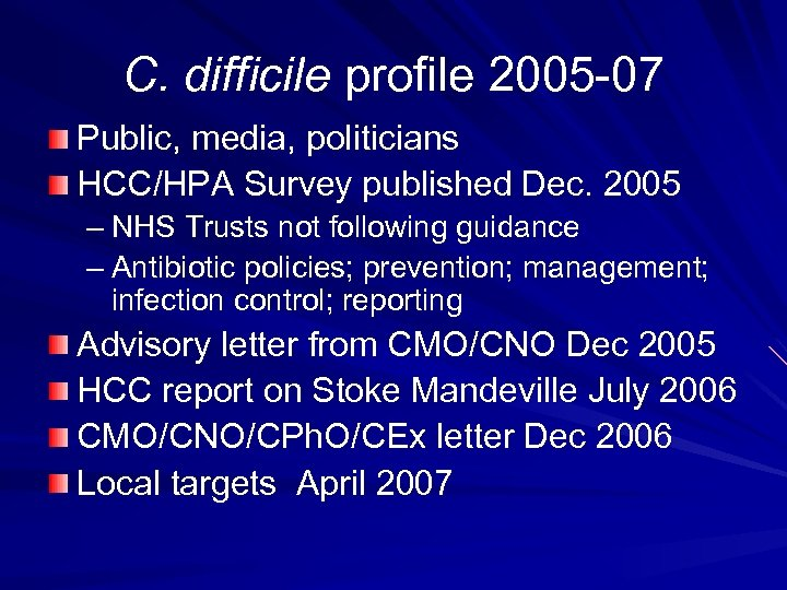 C. difficile profile 2005 -07 Public, media, politicians HCC/HPA Survey published Dec. 2005 –