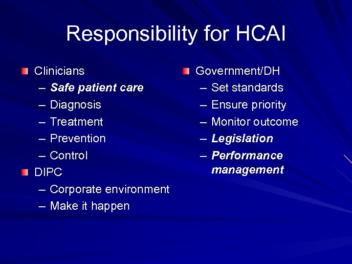 Responsibility for HCAI Clinicians – Safe patient care – Diagnosis – Treatment – Prevention