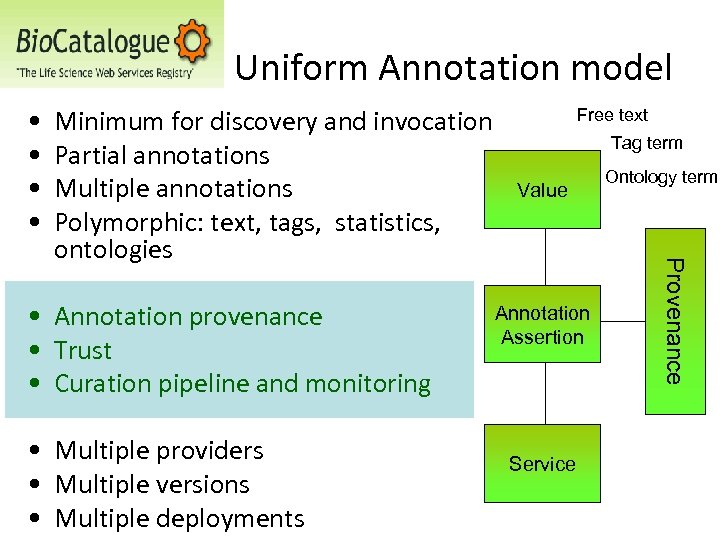 Uniform Annotation model • • • Annotation provenance • Trust • Curation pipeline and