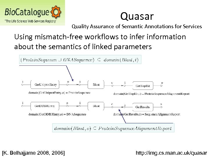 Quasar Quality Assurance of Semantic Annotations for Services Using mismatch-free workflows to infer information