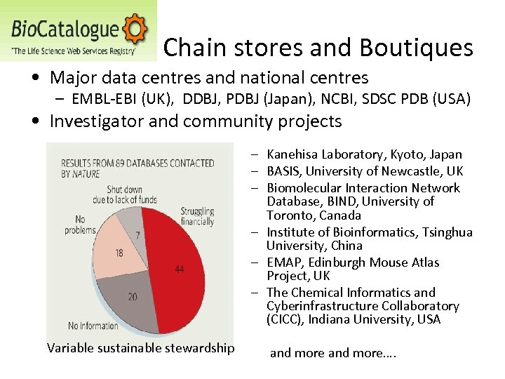 Chain stores and Boutiques • Major data centres and national centres – EMBL-EBI (UK),