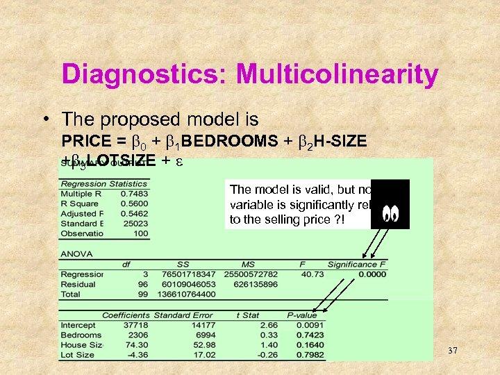 Diagnostics: Multicolinearity • The proposed model is PRICE = b 0 + b 1