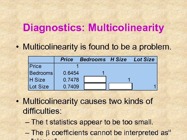 Diagnostics: Multicolinearity • Multicolinearity is found to be a problem. • Multicolinearity causes two