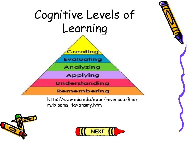 Cognitive Levels of Learning http: //www. odu. edu/educ/roverbau/Bloo m/blooms_taxonomy. htm