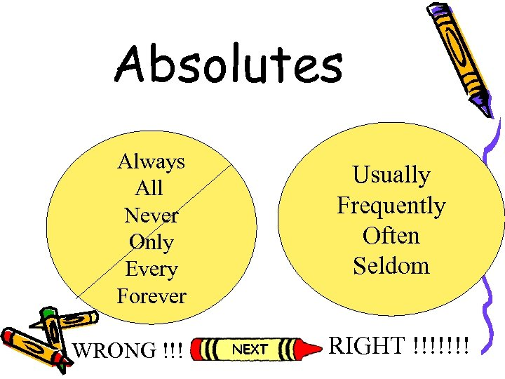 Absolutes Always All Never Only Every Forever WRONG !!! Usually Frequently Often Seldom RIGHT