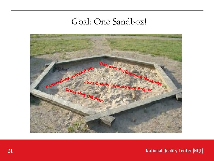 Goal: One Sandbox! a ips t sh ner Par c tew arts s. P