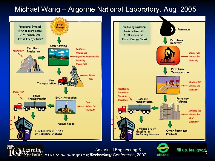 Michael Wang – Argonne National Laboratory, Aug. 2005 3/19/2018 800 -597 -9747 Advanced Engineering