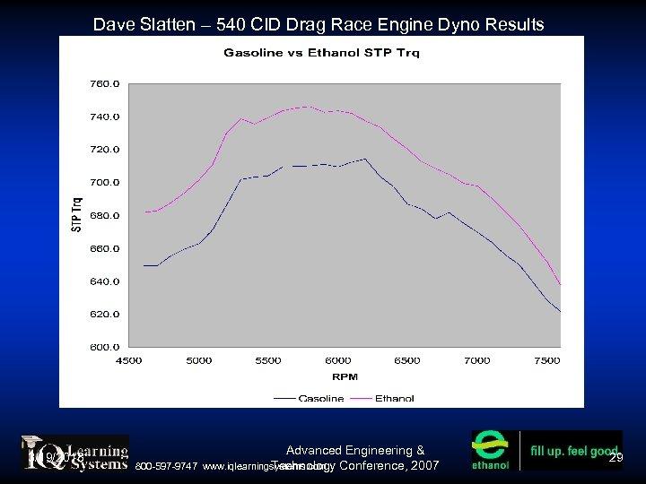 Dave Slatten – 540 CID Drag Race Engine Dyno Results 3/19/2018 800 -597 -9747