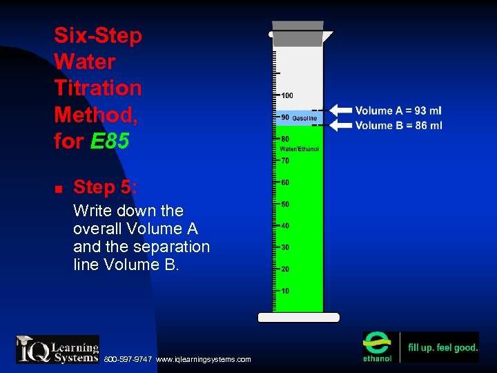 Six-Step Water Titration Method, for E 85 Step 5: Write down the overall Volume