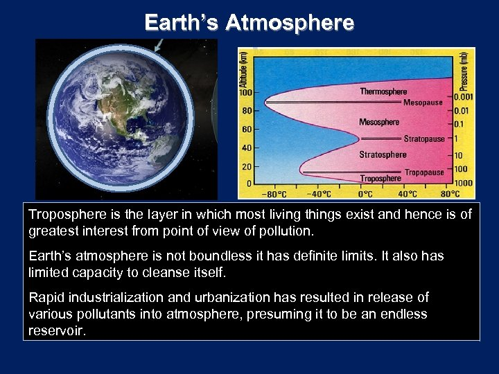Earth's Atmosphere Troposphere is the layer in which most living things exist and hence