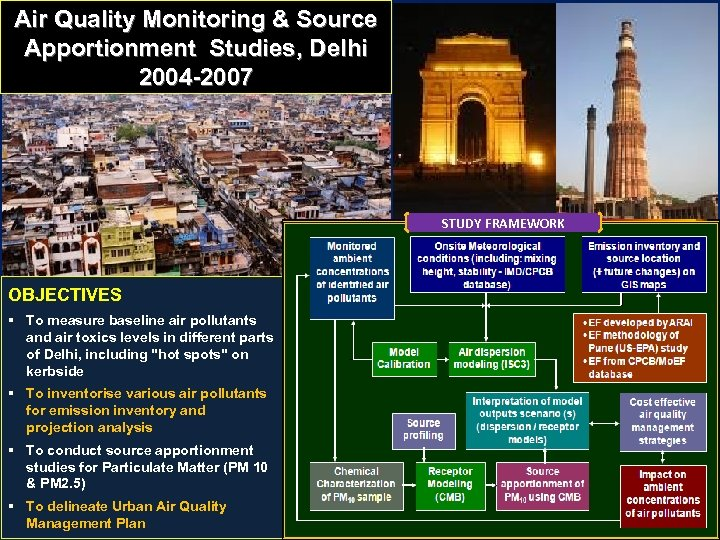Air Quality Monitoring & Source Apportionment Studies, Delhi 2004 -2007 STUDY FRAMEWORK DELIVERABLES OBJECTIVES