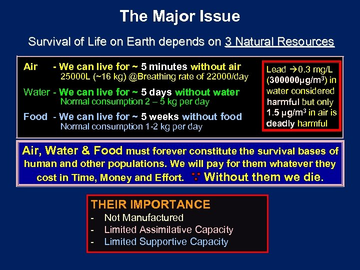 The Major Issue Survival of Life on Earth depends on 3 Natural Resources Air