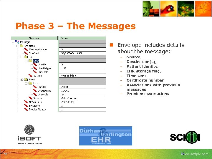 Phase 3 – The Messages n Envelope includes details about the message: – –