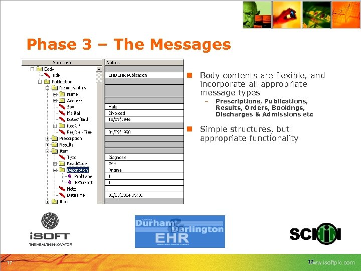 Phase 3 – The Messages n Body contents are flexible, and incorporate all appropriate