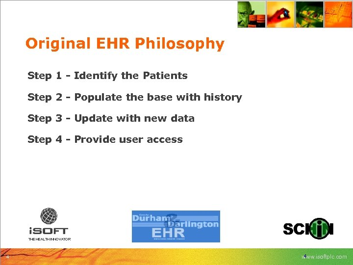 Original EHR Philosophy Step 1 - Identify the Patients Step 2 - Populate the