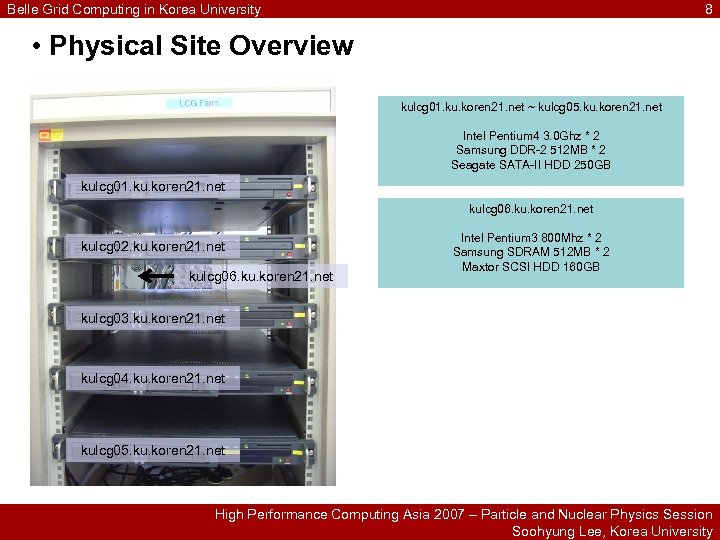 Belle Grid Computing in Korea University 8 • Physical Site Overview kulcg 01. ku.