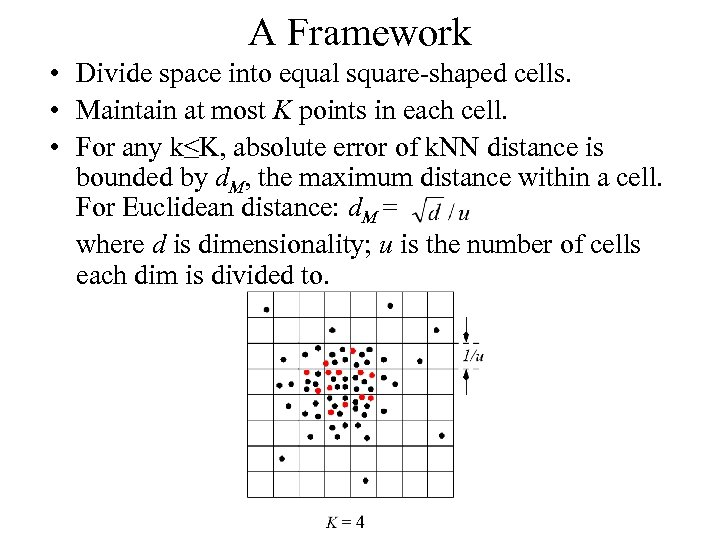 A Framework • Divide space into equal square-shaped cells. • Maintain at most K