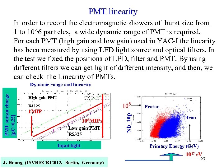 PMT linearity In order to record the electromagnetic showers of burst size from