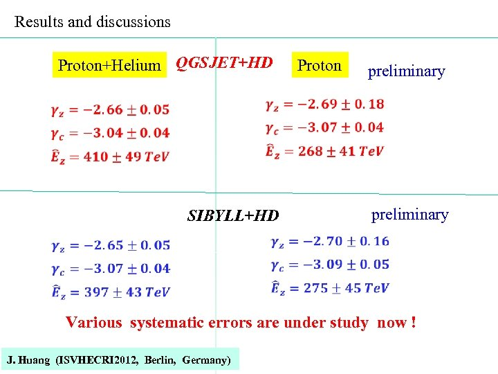 Results and discussions Proton+Helium QGSJET+HD Proton preliminary SIBYLL+HD preliminary Various systematic errors are under