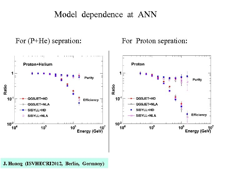 Model dependence at ANN For (P+He) sepration: J. Huang (ISVHECRI 2012, Berlin, Germany)