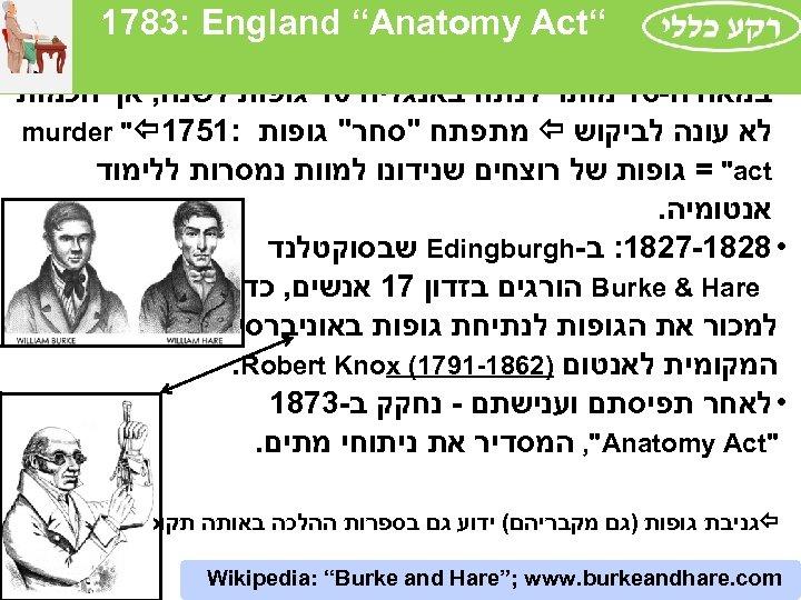 """ 1783: England ""Anatomy Act • במאה ה-61 מותר לנתח באנגליה 01 גופות"