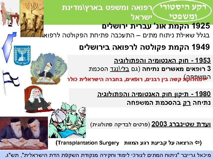 רפואה ומשפט בארץמדינת ישראל 5291 הקמת אונ' עברית ירושלים בגלל שאילת ניתוח מתים