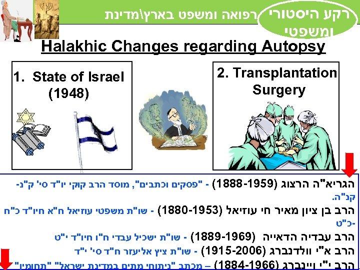 רקע היסטורי רפואה ומשפט בארץמדינת ישראל ומשפטי הקמת אונ' עברית ירושלים 5291 Halakhic