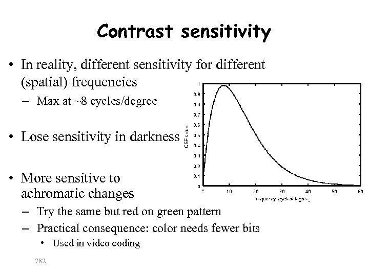 Contrast sensitivity • In reality, different sensitivity for different (spatial) frequencies – Max at