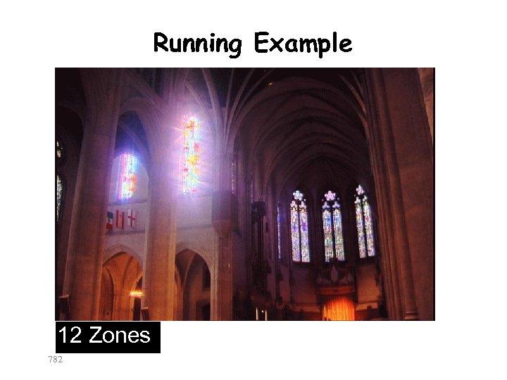 Running Example 12 Zones 782