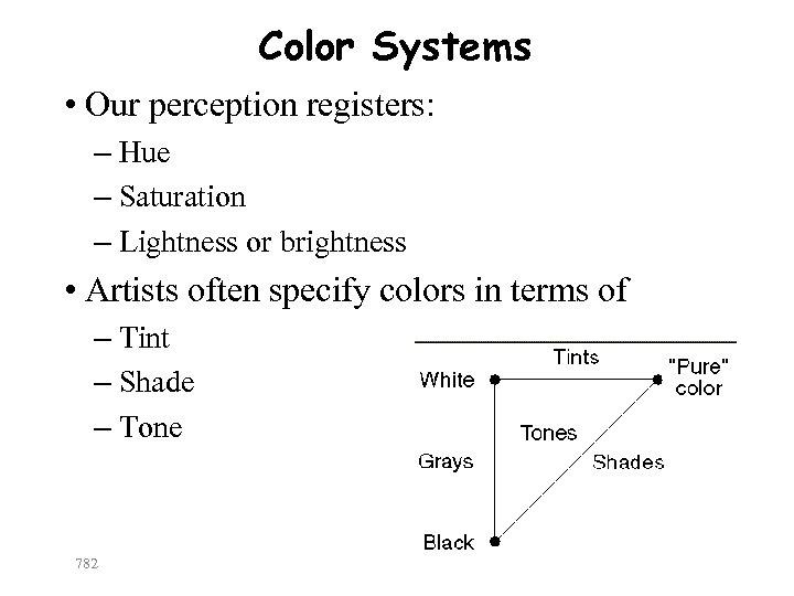 Color Systems • Our perception registers: – Hue – Saturation – Lightness or brightness