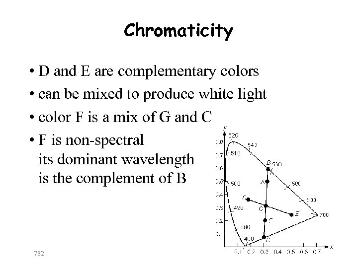Chromaticity • D and E are complementary colors • can be mixed to produce
