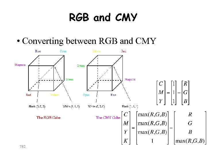 RGB and CMY • Converting between RGB and CMY 782