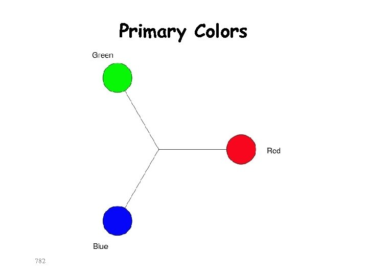 Primary Colors 782