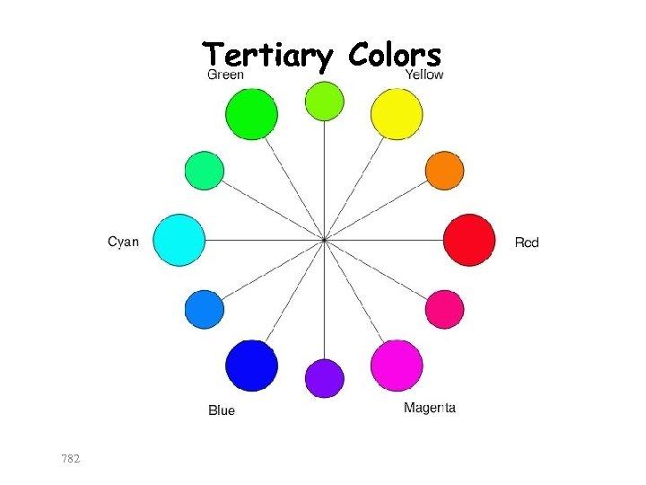Tertiary Colors 782
