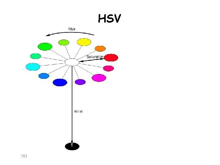 HSV 782