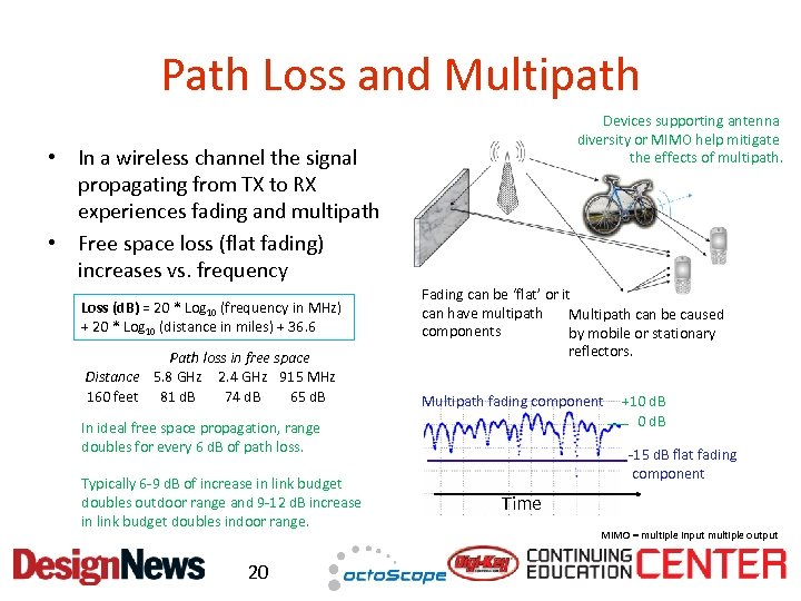 Path Loss and Multipath Devices supporting antenna diversity or MIMO help mitigate the effects