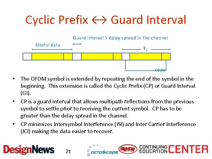 Cyclic Prefix ↔ Guard Interval Guard interval > delay spread in the channel Useful
