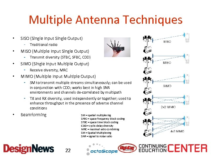 Multiple Antenna Techniques • SISO (Single Input Single Output) Traditional radio • MISO (Multiple