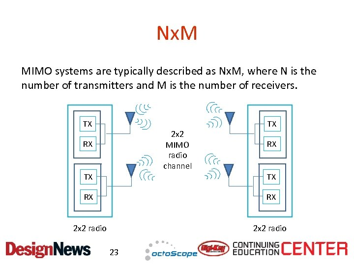 Nx. M MIMO systems are typically described as Nx. M, where N is the