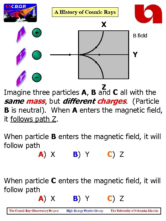 A History of Cosmic Rays X B field Y Z Imagine three particles A,