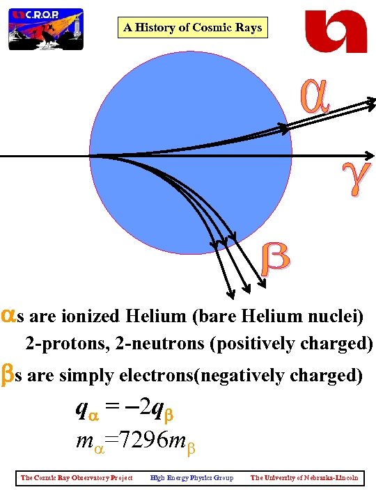 A History of Cosmic Rays s are ionized Helium (bare Helium nuclei) 2 -protons,