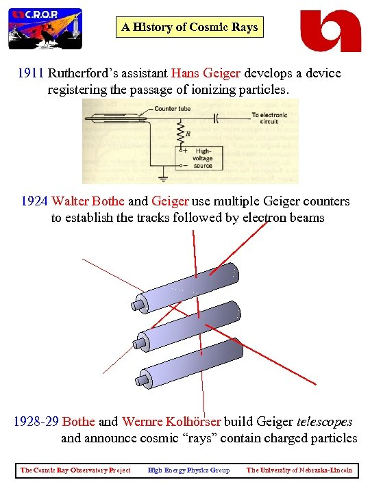 A History of Cosmic Rays 1911 Rutherford's assistant Hans Geiger develops a device registering