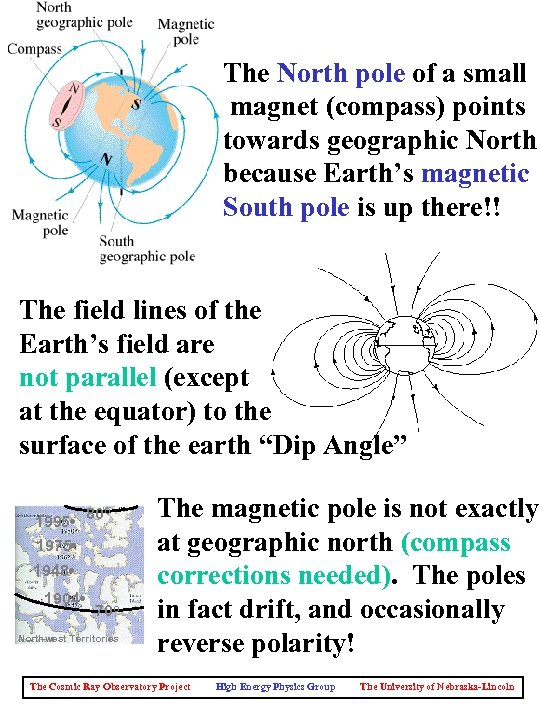 A History of Cosmic Rays The North pole of a small magnet (compass) points