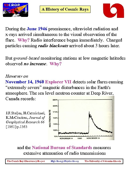 A History of Cosmic Rays During the June 1946 prominence, ultraviolet radiation and x-rays