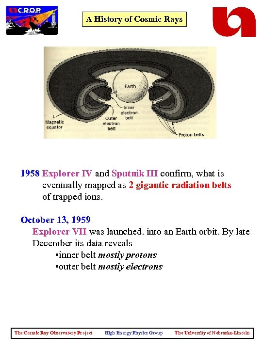 A History of Cosmic Rays 1958 Explorer IV and Sputnik III confirm, what is