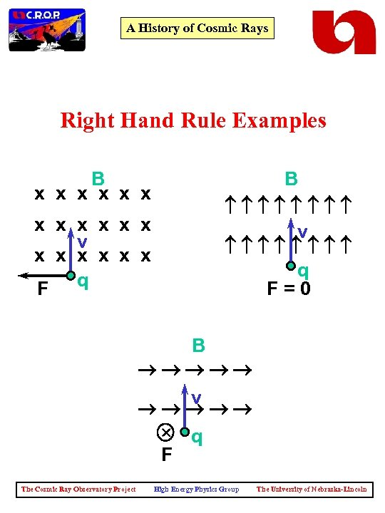 A History of Cosmic Rays Right Hand Rule Examples B x x x v