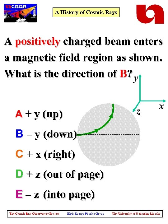 A History of Cosmic Rays A positively charged beam enters a magnetic field region