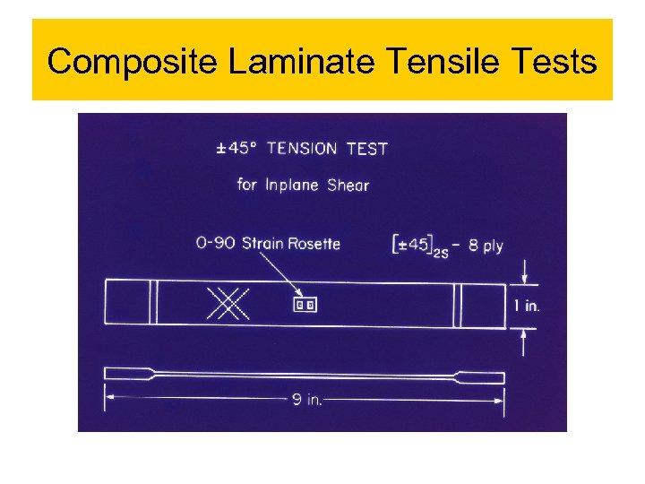 Composite Laminate Tensile Tests