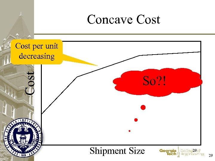 Concave Cost per unit decreasing So? ! Shipment Size 29 29
